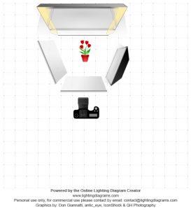lighting diagram 1472830670 273x300 - Fotografía de producto con relojes